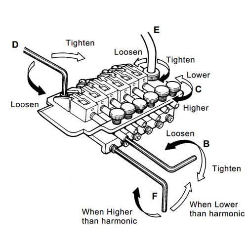 Yamaha RM Rockin Magic Pro 2 Diagram