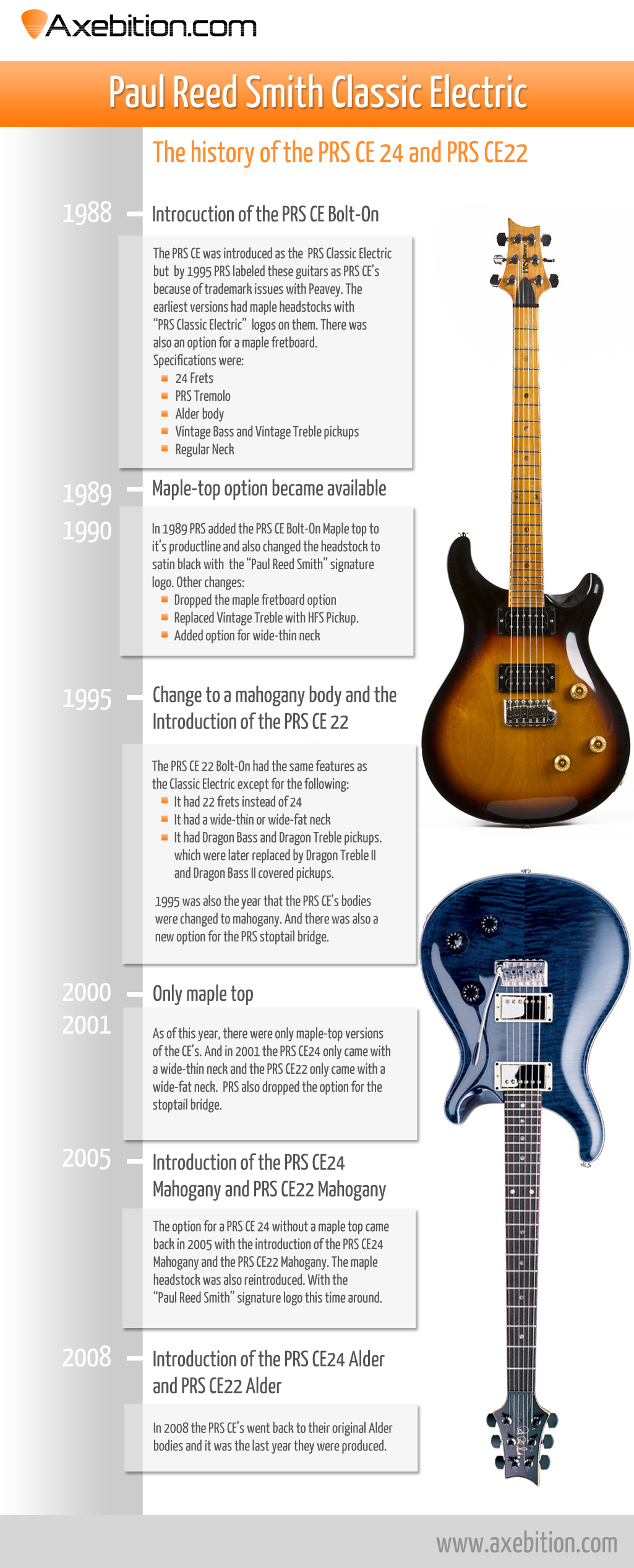 Paul Reed Smith Classic Electric / PRS CE History Infographic